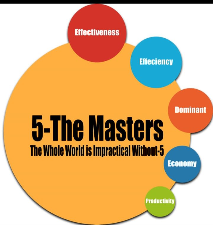 5-The Masters