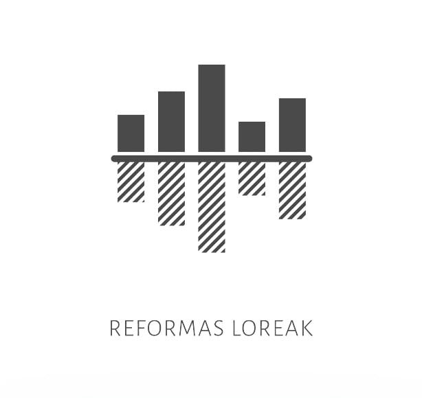 Reformas Loreak