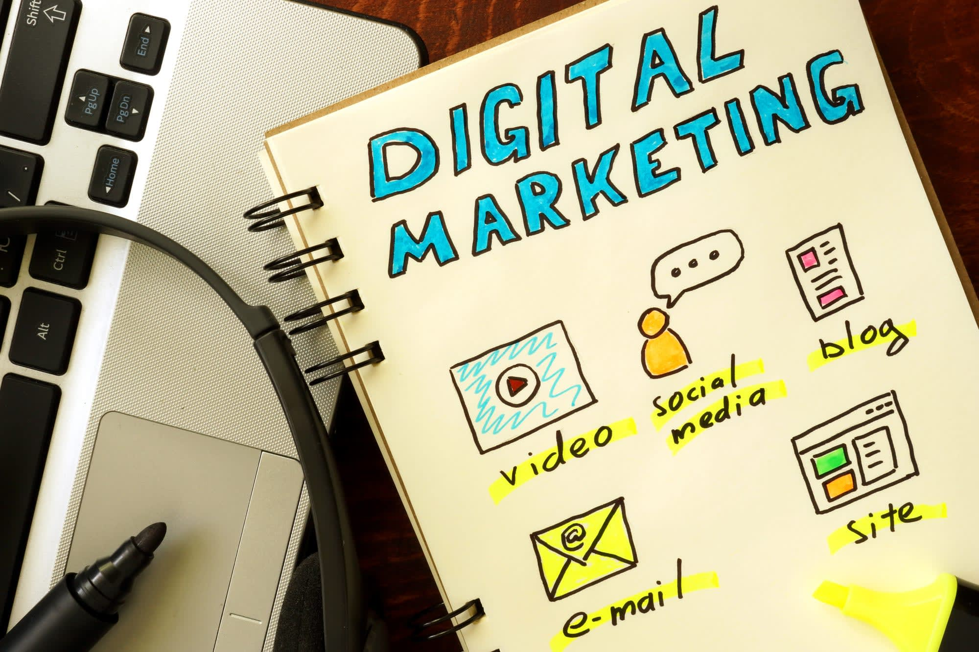 Digital Strategy Includes 15 Day Social Plan